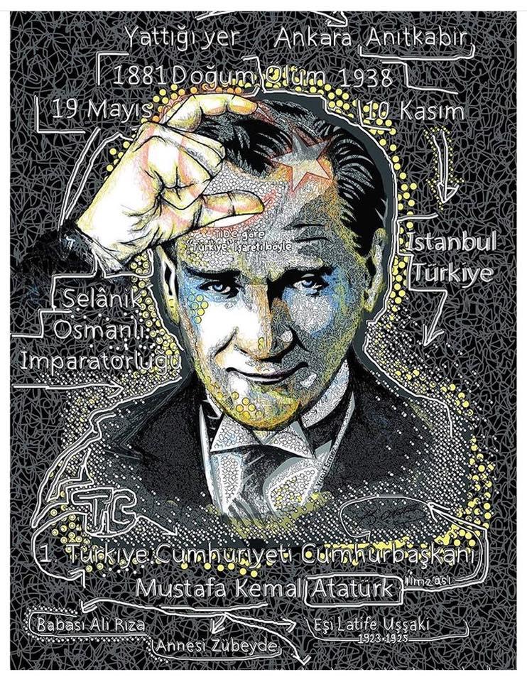 Ulu Önder Atatürk'ü Anıyoruz
